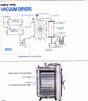Vacuum tray dryer design